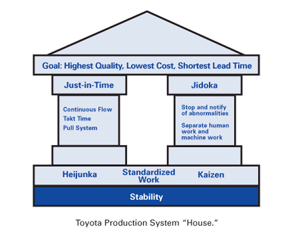 House_of_Toyota